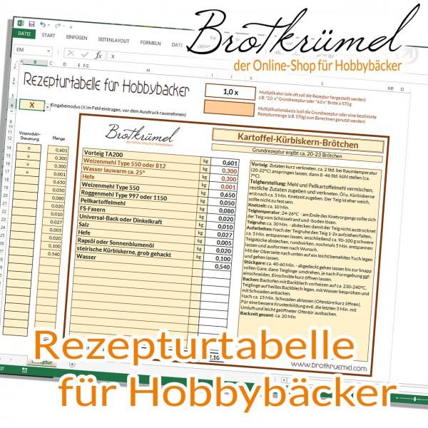 Rezepturtabelle_1